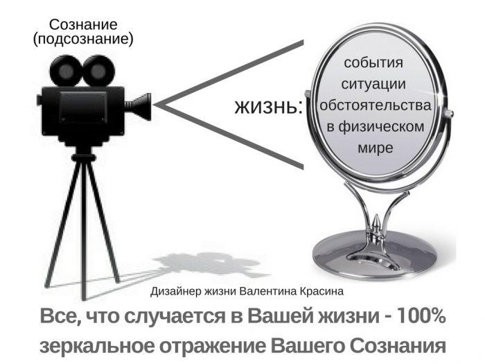 Валентина Красина дизайнер жизни квантовый психолог